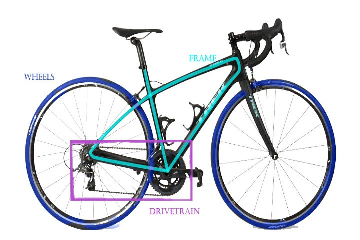 best Cheap Gravel & adventure Road Bikes for Commuter with disc