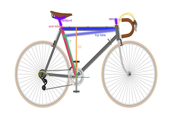 road bike sizing